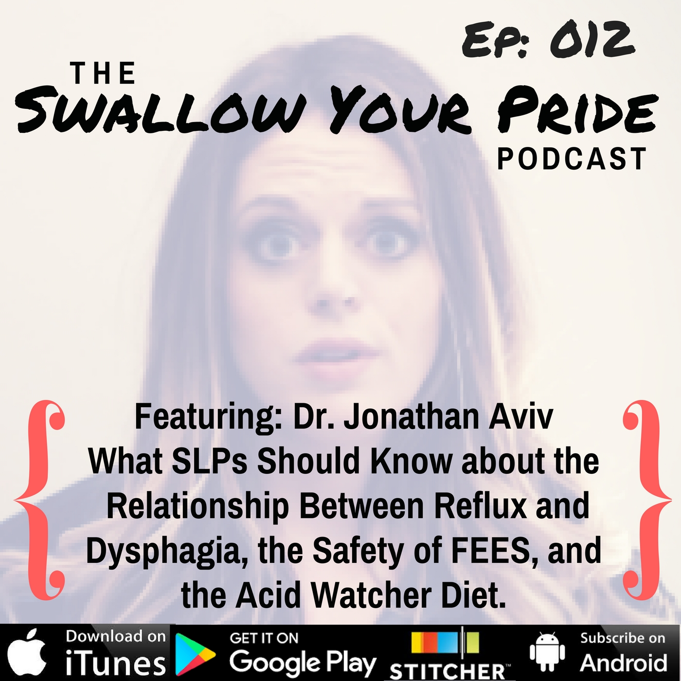 012 – Dr. Jonathan Aviv: What SLPs Should Know about the Relationship Between Reflux and Dysphagia, the Safety of FEES, and the Acid Watcher Diet.