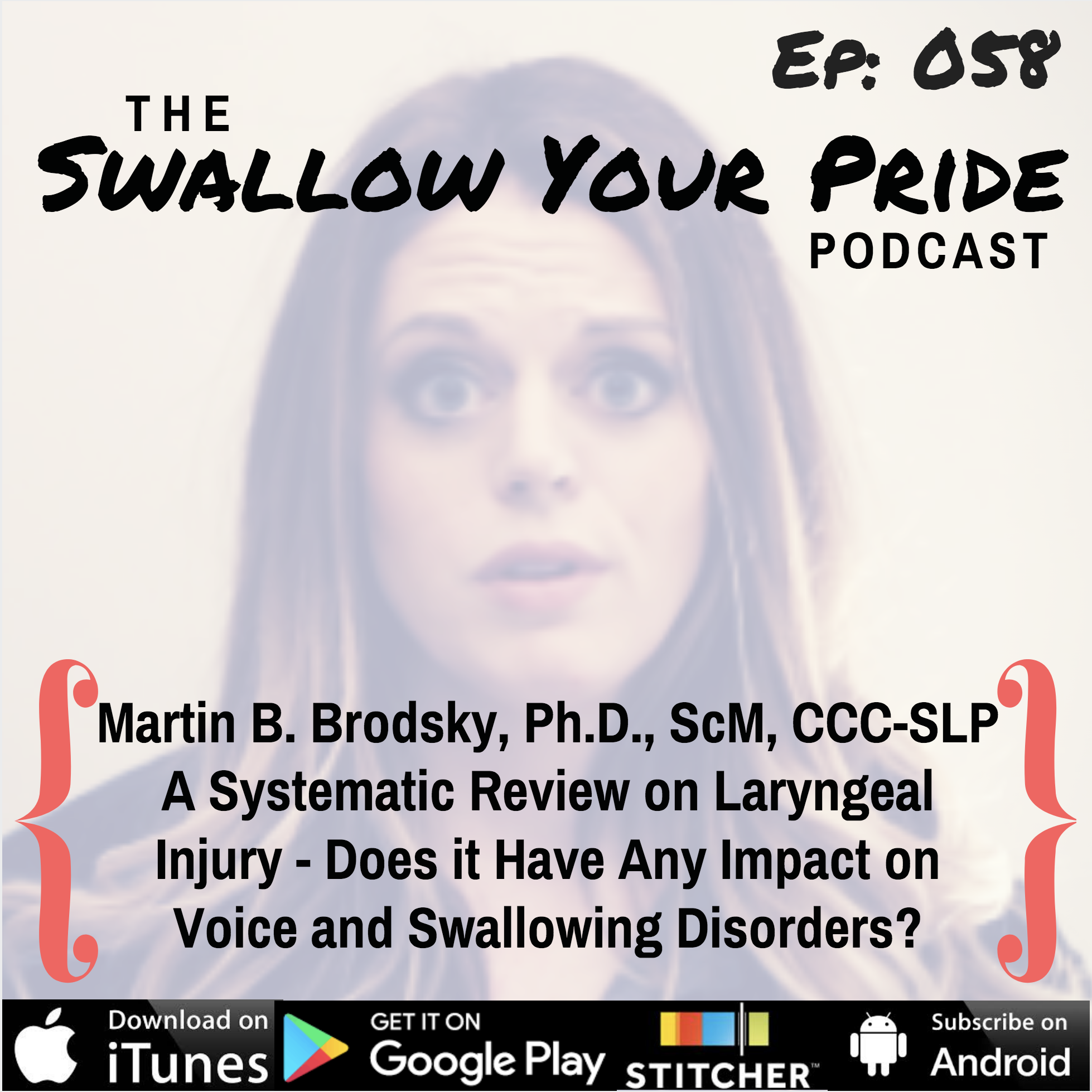 058 – Martin B. Brodsky, Ph.D., ScM, CCC-SLP – A Systematic Review on Laryngeal Injury – Does it Have Any Impact on Voice and Swallowing Disorders?